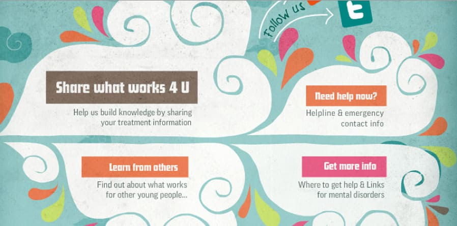 What Works 4 U Image for Blog Post